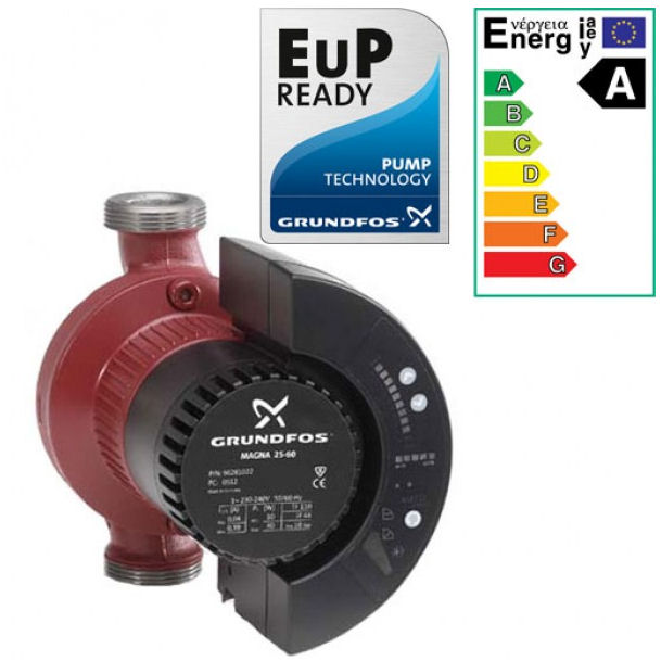 GRUNDFOS MAGNA UPE 25-80 (180) 'A' RATED/EUP READY VARIABLE SPEED CIRCULATOR 240V
